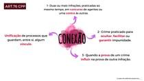 mapa mental- processo penal