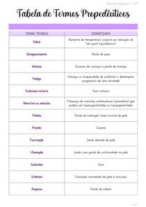 Tabela de Termos Propedêuticos