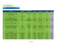 Medicamento Referência. Lista B. Anvisa