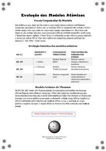 Evolução dos Modelos Atômicos - Resumo