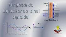 Resposta do capacitor ao sinal senoidal (simulação com o software Microcap)