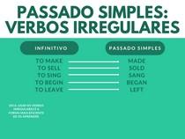 VERBOS IRREGULARES 3
