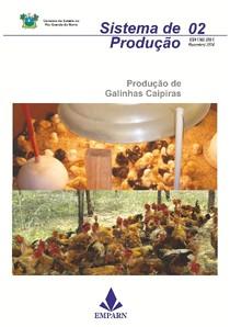 Fichamento bibliográfico_Aves