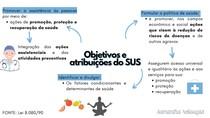 OBJETIVOS DO SUS - LEI 8.080/90