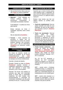 Direito do Trabalho I  - Fontes