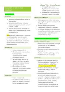 organização do sistema imune (resumo)