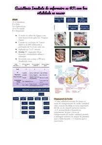 Assistência Imediata do enfermeiro ao RN com boa vitalidade ao nascer