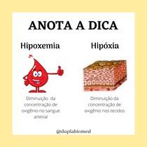 Hipoxemia x Hipóxia