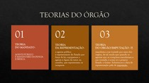 TEORIA DO ÓRGÃO