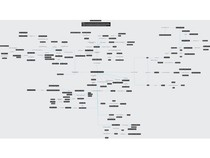 Mapa mental sobre consulta geriátrica, prevenção de HAS e DM