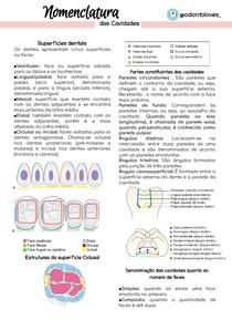 Nomenclatura das Cavidades - Dentística 1