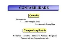 Apostila_Contabilidade_Para_Nao_Contadores
