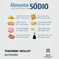 ALIMENTOS COM ALTO TEOR DE SÓDIO