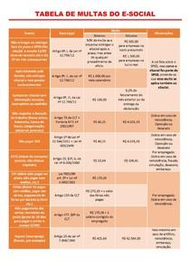 tabela-de-multas-do-e social