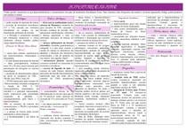 Tabela - Hipertireoidismo