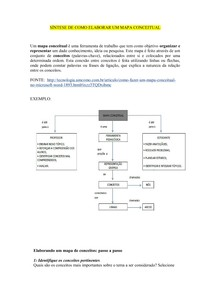 Mapa Conceitual Estrategia Comportamento Organizacional