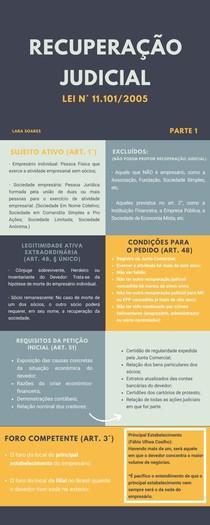 MAPA MENTAL RECUPERAÇÃO JUDICIAL