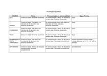 Tabela vacinação equinos