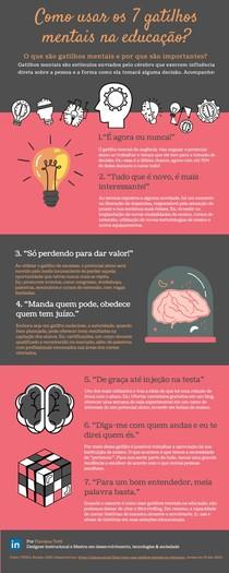 7 Gatilhos Mentais na Educação