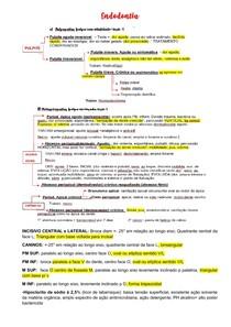Resumão básico para clínica - odontologia