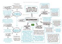 DIR CONSTITUCIONAL - NACIONALIDADE - @mariedireito