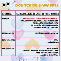 tabela Kawasaki
