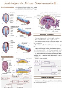 Embriologia do Sistema Cardiovascular II