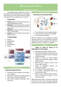 Farmacocinética: administração e absorção