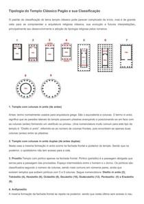 Tipologia do Templo Clássico e Sua Classificação