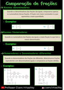 Comparação de Frações_Resumo