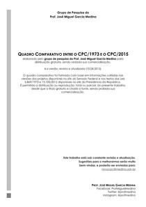 Comparativo Novo CPC vs. Antigo CPC