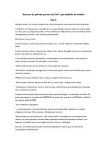 Resumo CHG Isabella Primeira PROVA
