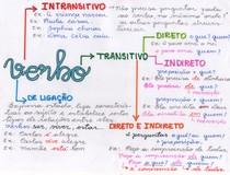VERBO TRANSITIVOS , INTRANSITIVOS E DE LIGAÇÃO