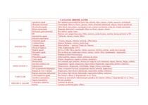 Causas comuns de abdome agudo