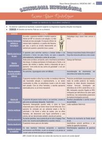 Exame Físico Neurológico - Semiologia