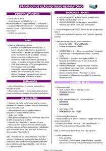Fármacos de ação no trato respiratório - Farmacologia