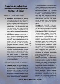 Teorias de Aprendizagem e Tendências Pedagógicas no Contexto Educativo