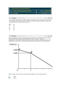 AP matemática