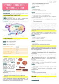 Distúrbios do Crescimento e Diferenciação Celular - Resumo