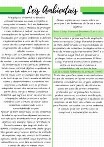 Resumo sobre Leis Ambientais