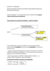 DIREITO CIVIL - OBRIGAÇÕES - 1BIM - DO CONCEITO A FACULTATIVAS