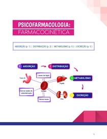 PSICOFARMACOLOGIA: FARMACOCINÉTICA