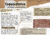 Mapa mental Esquizofrenia (paranóide, hebefrênica, catatônica)