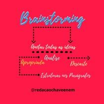 Brainstorming- Chuva ou tempestade de ideias -Redação
