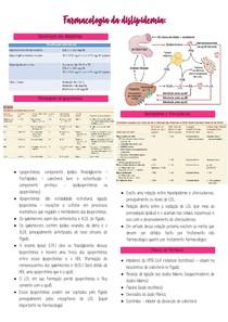 Farmacologia da dislipidemia