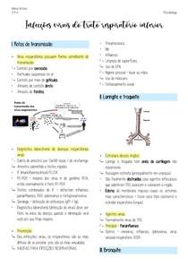 Infecções virais do trato respiratório inferior