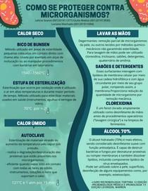 Controle de crescimento microbiano