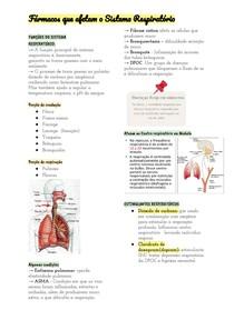 Fármacos que afetam o Sistema Respiratório