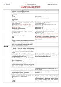 Competências do STF e STJ