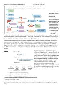 FARMACOLOGIA DOS ANTI-HIPERTENSIVOS